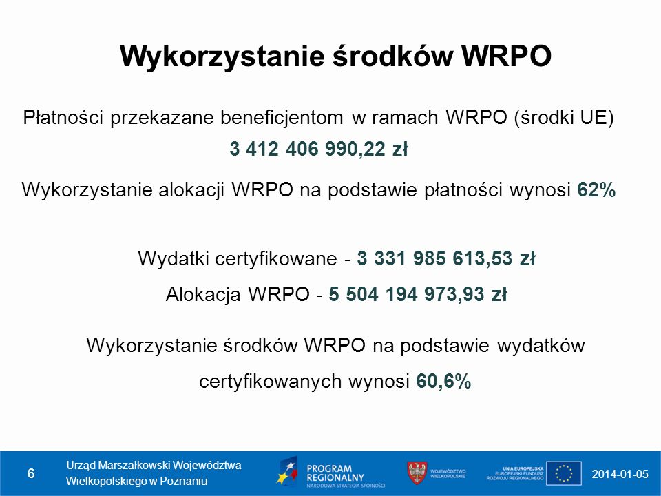 Wykorzystanie środków WRPO