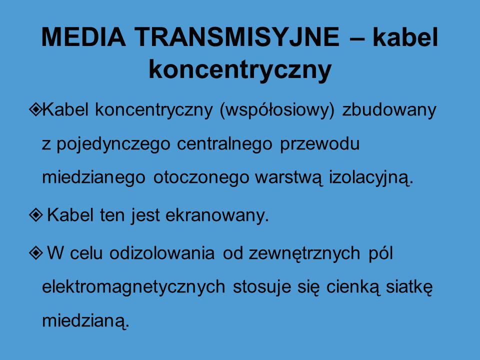 MEDIA TRANSMISYJNE – kabel koncentryczny