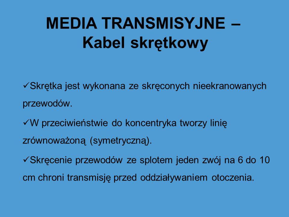 MEDIA TRANSMISYJNE – Kabel skrętkowy