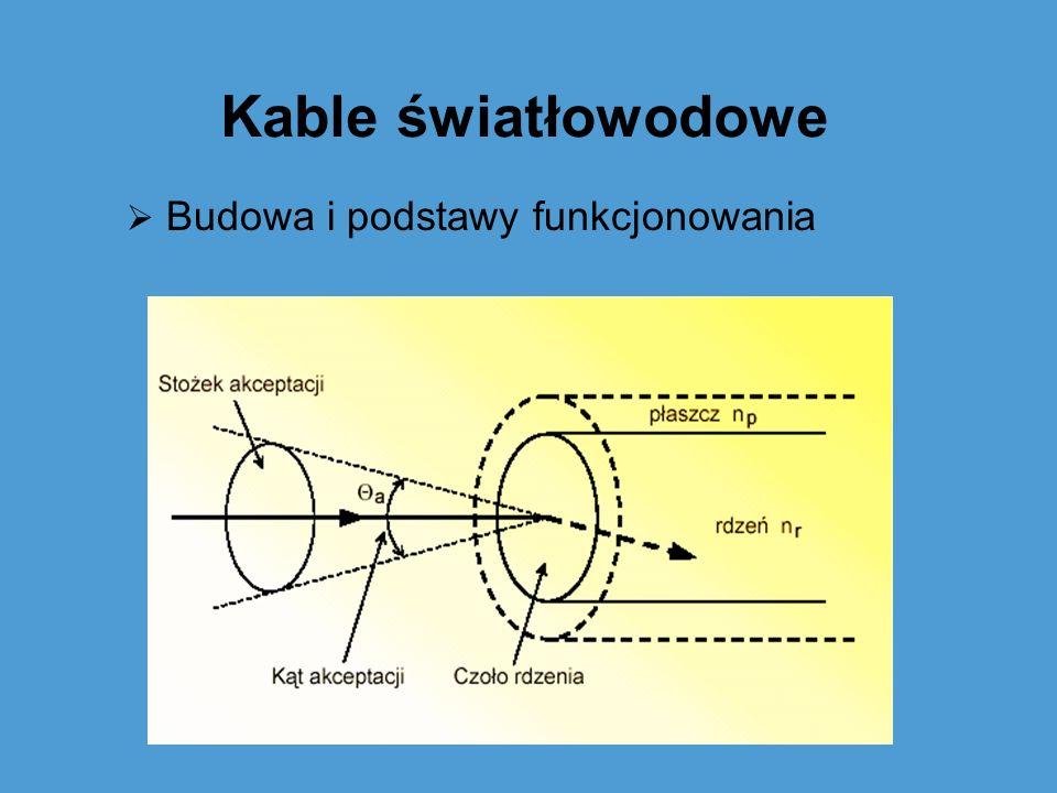 Kable światłowodowe Budowa i podstawy funkcjonowania