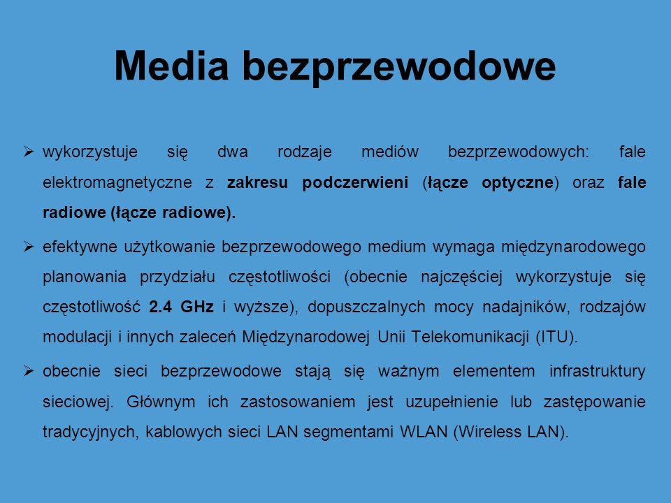 Media bezprzewodowe