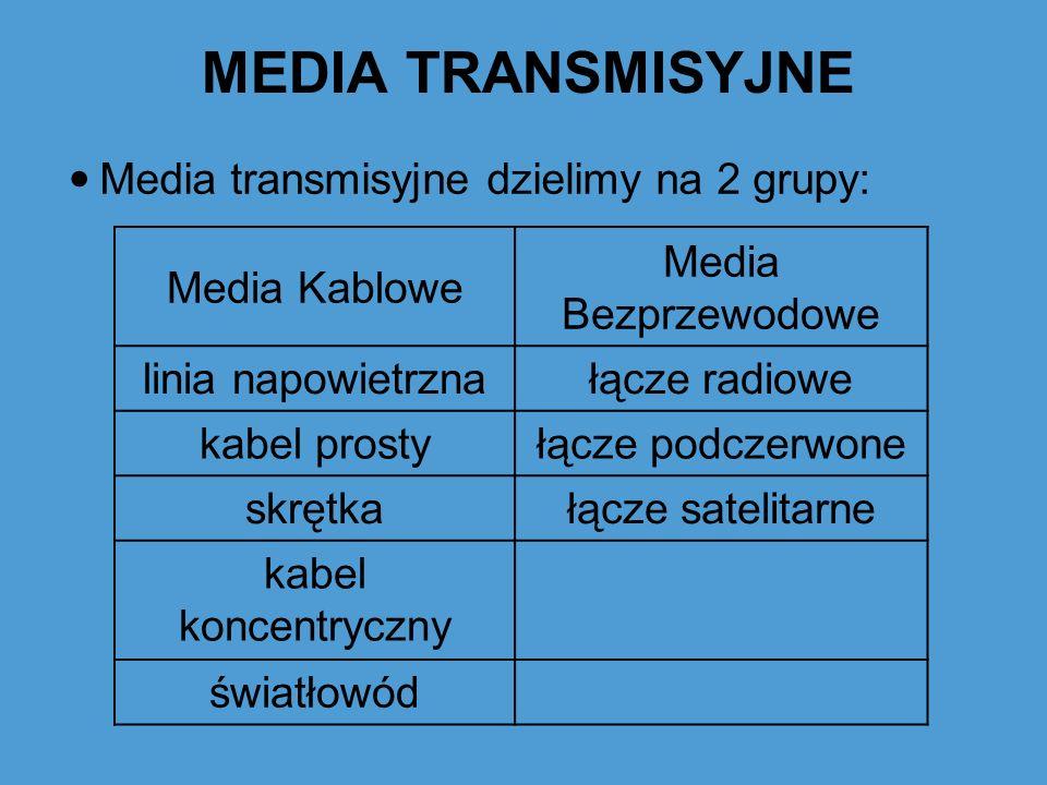 MEDIA TRANSMISYJNE Media transmisyjne dzielimy na 2 grupy: