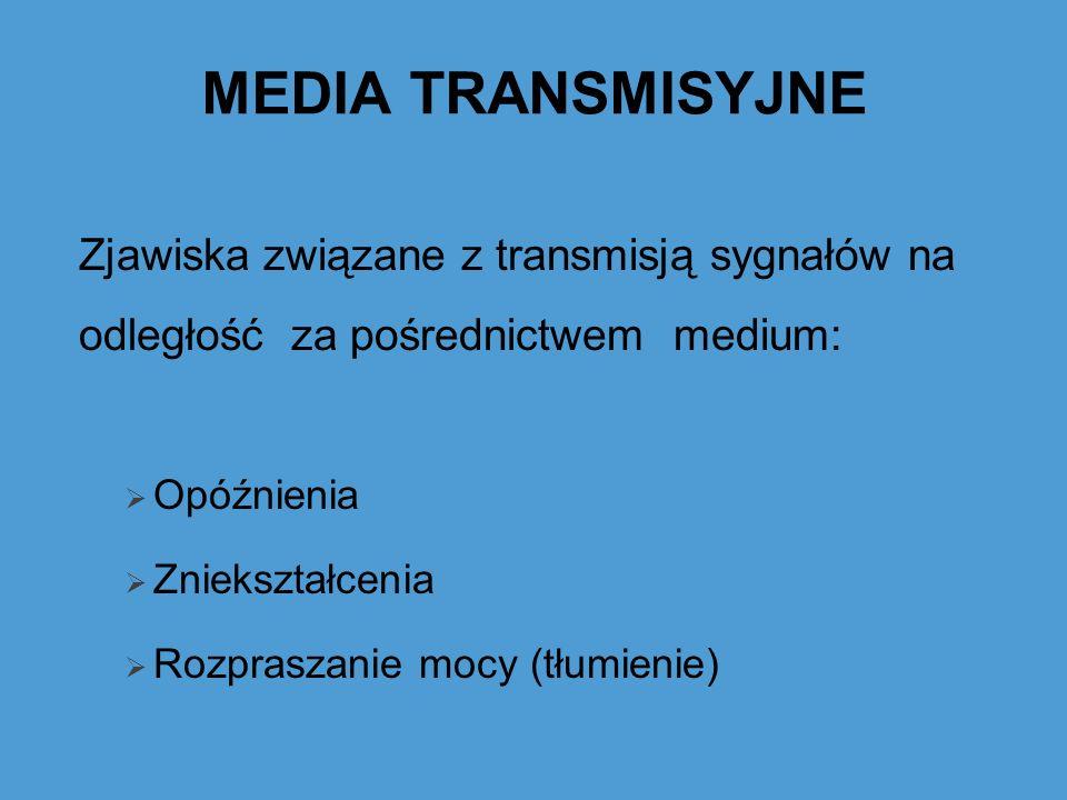 MEDIA TRANSMISYJNE Opóźnienia Zniekształcenia