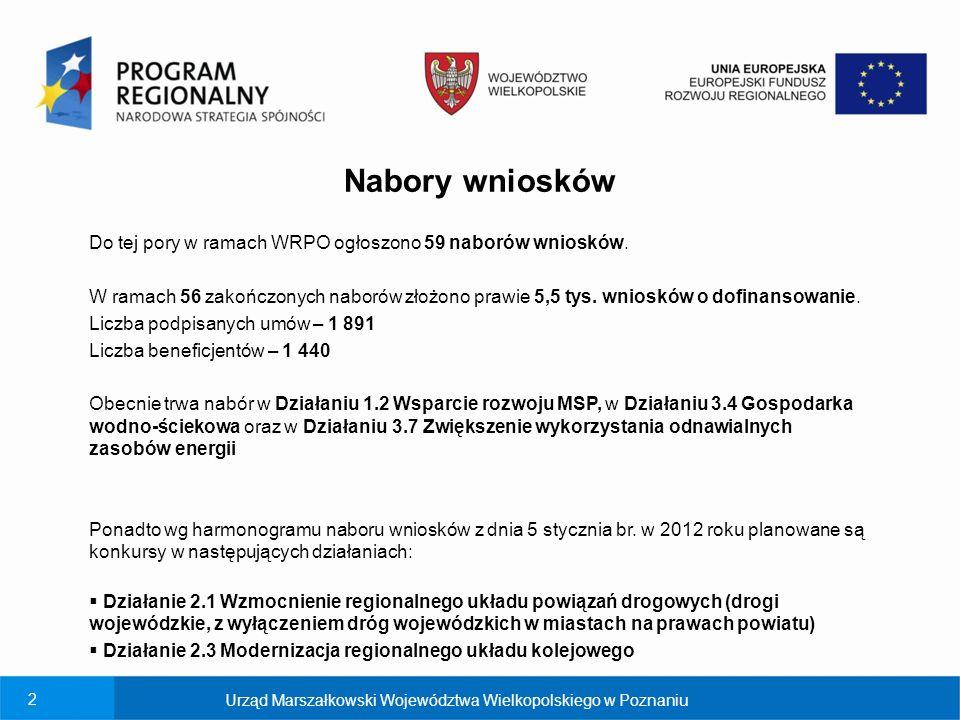 Nabory wniosków Do tej pory w ramach WRPO ogłoszono 59 naborów wniosków.