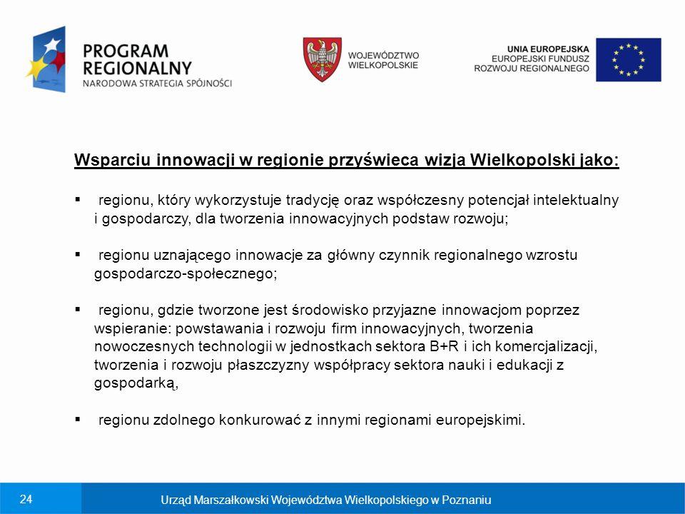 Wsparciu innowacji w regionie przyświeca wizja Wielkopolski jako: