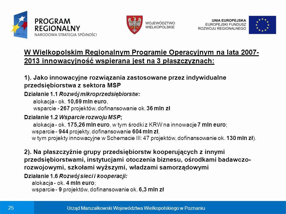 W Wielkopolskim Regionalnym Programie Operacyjnym na lata 2007-2013 innowacyjność wspierana jest na 3 płaszczyznach: