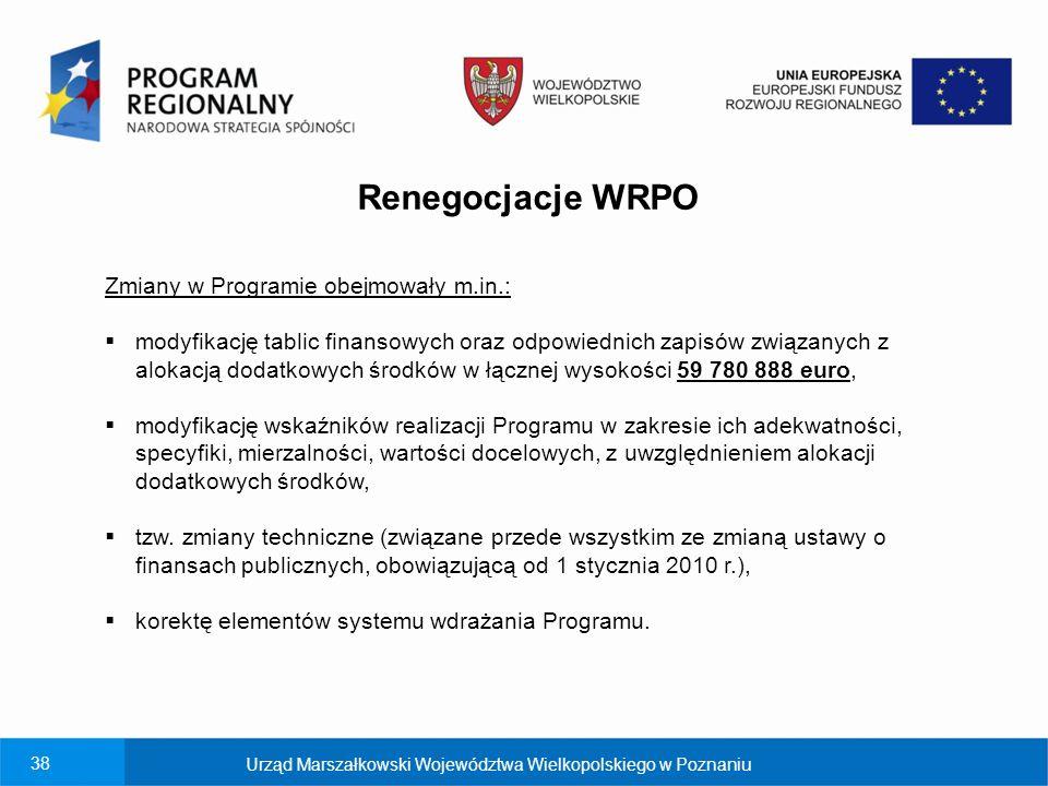 Renegocjacje WRPO Zmiany w Programie obejmowały m.in.: