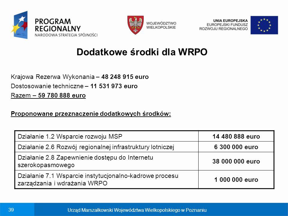 Dodatkowe środki dla WRPO