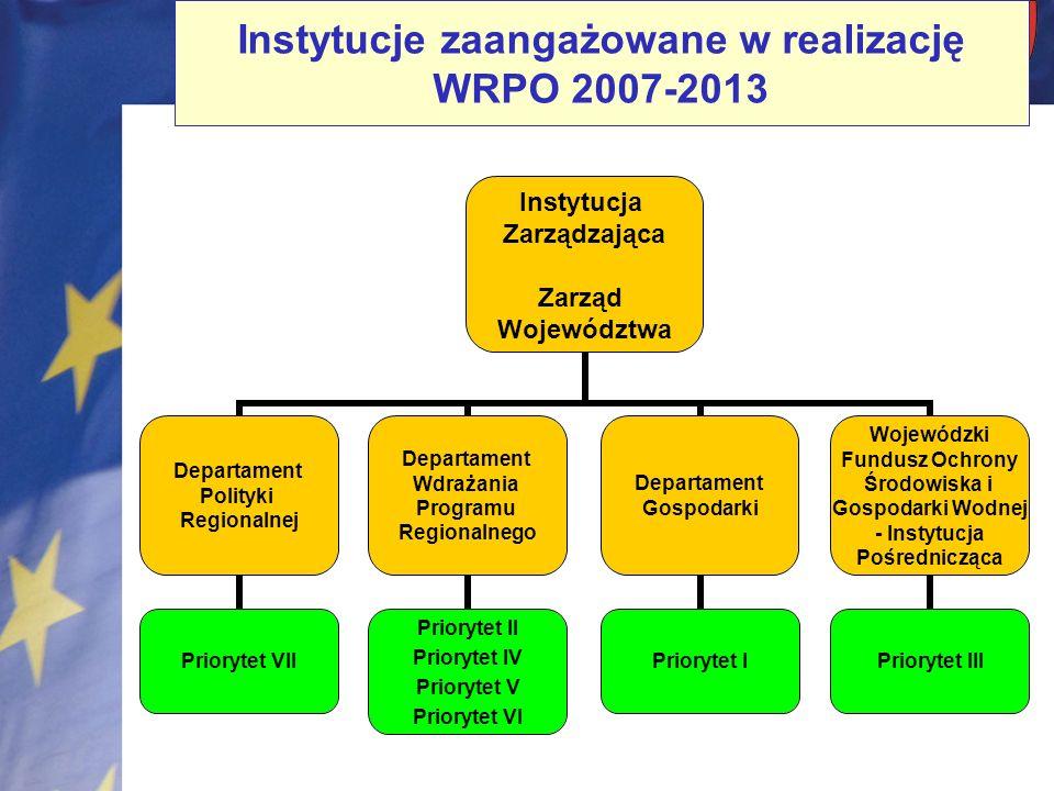 Instytucje zaangażowane w realizację WRPO 2007-2013