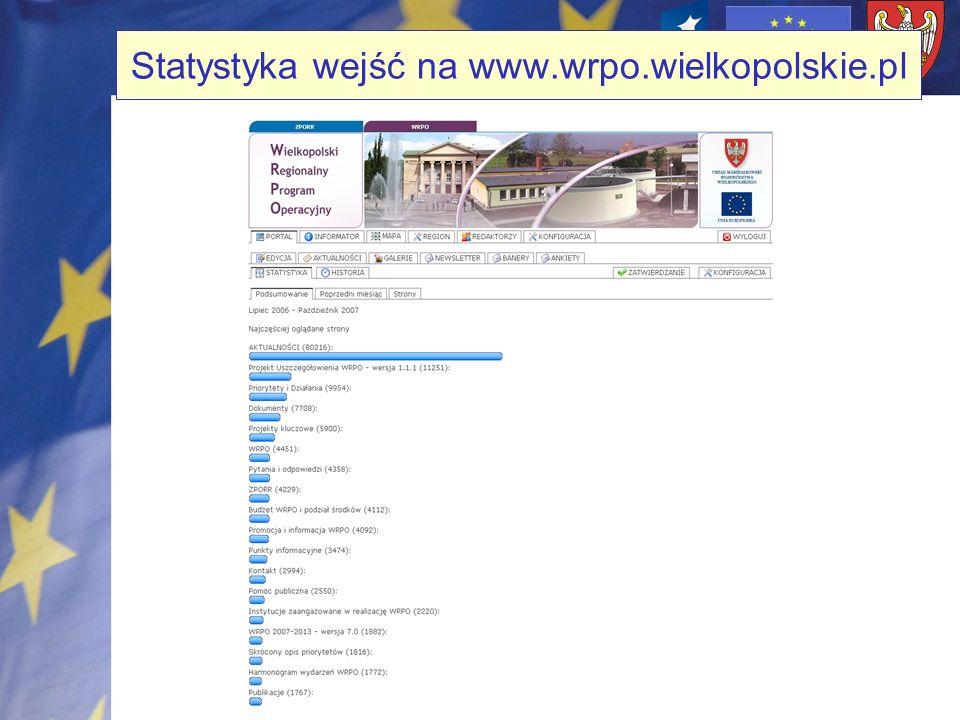 Statystyka wejść na www.wrpo.wielkopolskie.pl