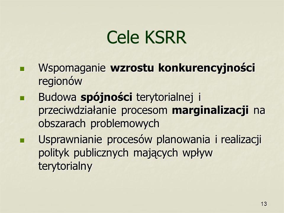 Cele KSRR Wspomaganie wzrostu konkurencyjności regionów