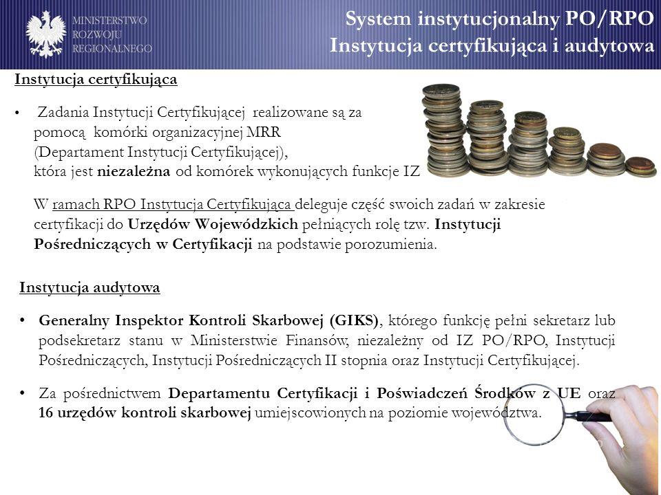 System instytucjonalny PO/RPO Instytucja certyfikująca i audytowa