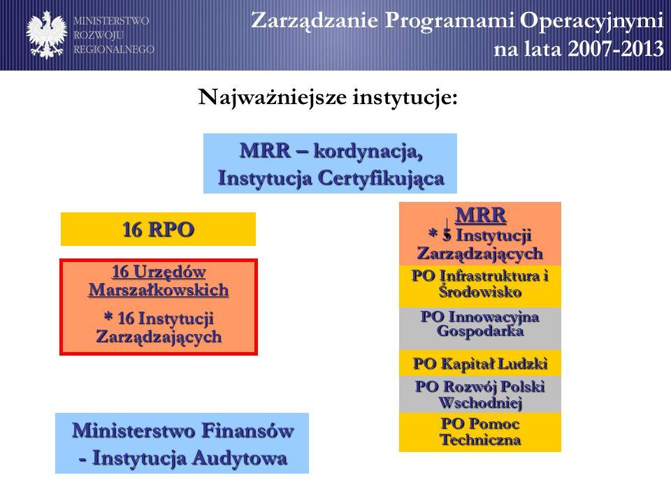 Zarządzanie Programami Operacyjnymi na lata 2007-2013