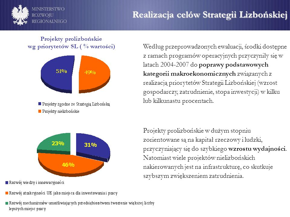 Realizacja celów Strategii Lizbońskiej