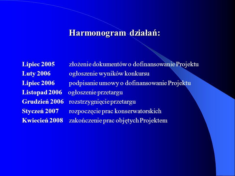 Harmonogram działań: Lipiec 2005 złożenie dokumentów o dofinansowanie Projektu. Luty 2006 ogłoszenie wyników konkursu.