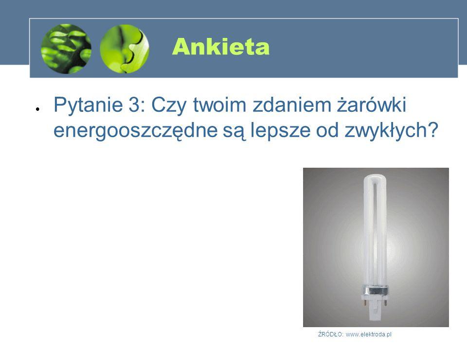 Ankieta Pytanie 3: Czy twoim zdaniem żarówki energooszczędne są lepsze od zwykłych.