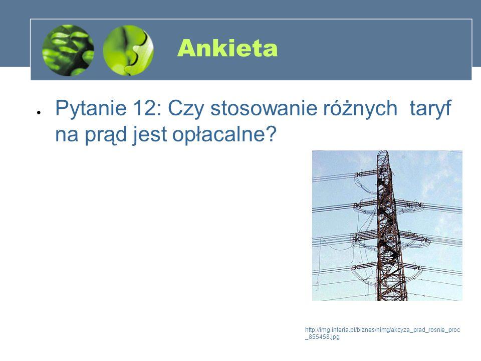 1818 Ankieta. Pytanie 12: Czy stosowanie różnych taryf na prąd jest opłacalne