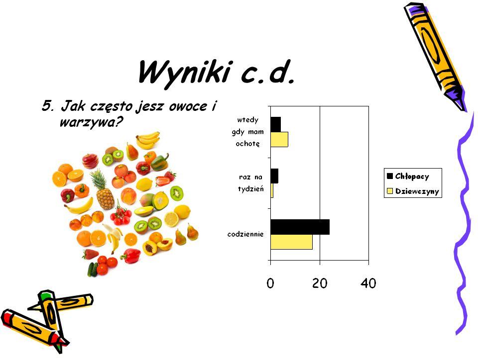Wyniki c.d. 5. Jak często jesz owoce i warzywa