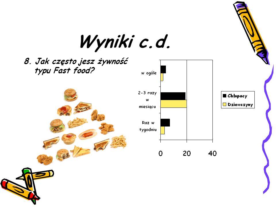 Wyniki c.d. 8. Jak często jesz żywność typu Fast food
