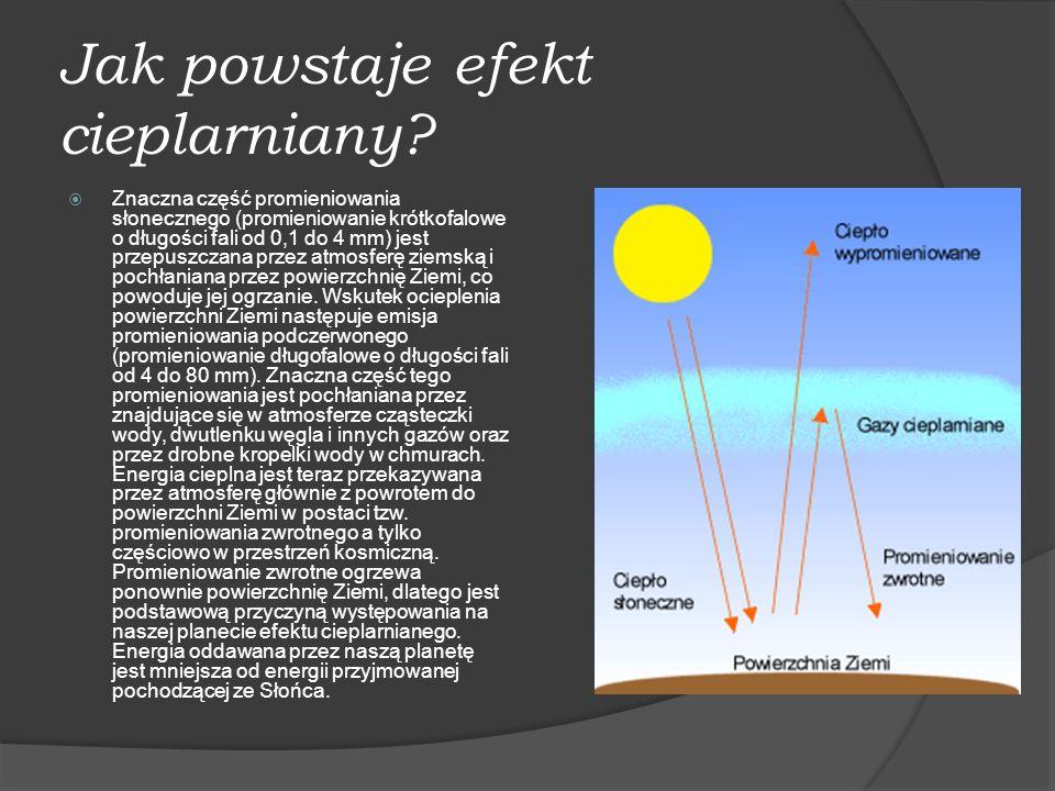 Jak powstaje efekt cieplarniany