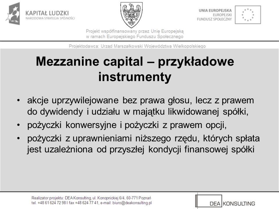 Mezzanine capital – przykładowe instrumenty