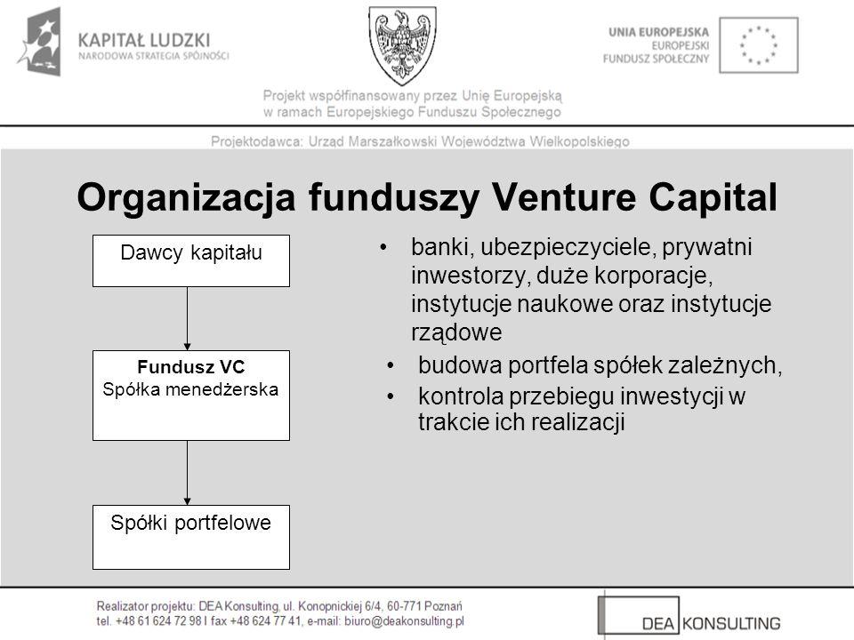 Organizacja funduszy Venture Capital