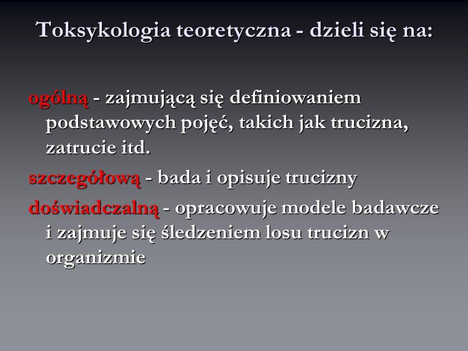 Toksykologia teoretyczna - dzieli się na: