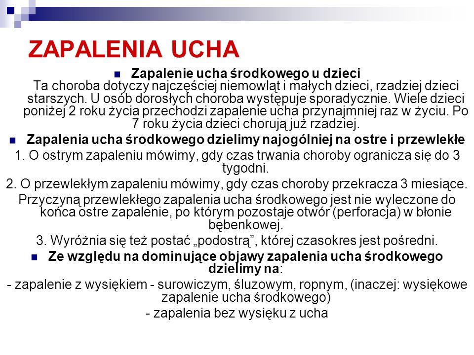 ZAPALENIA UCHA