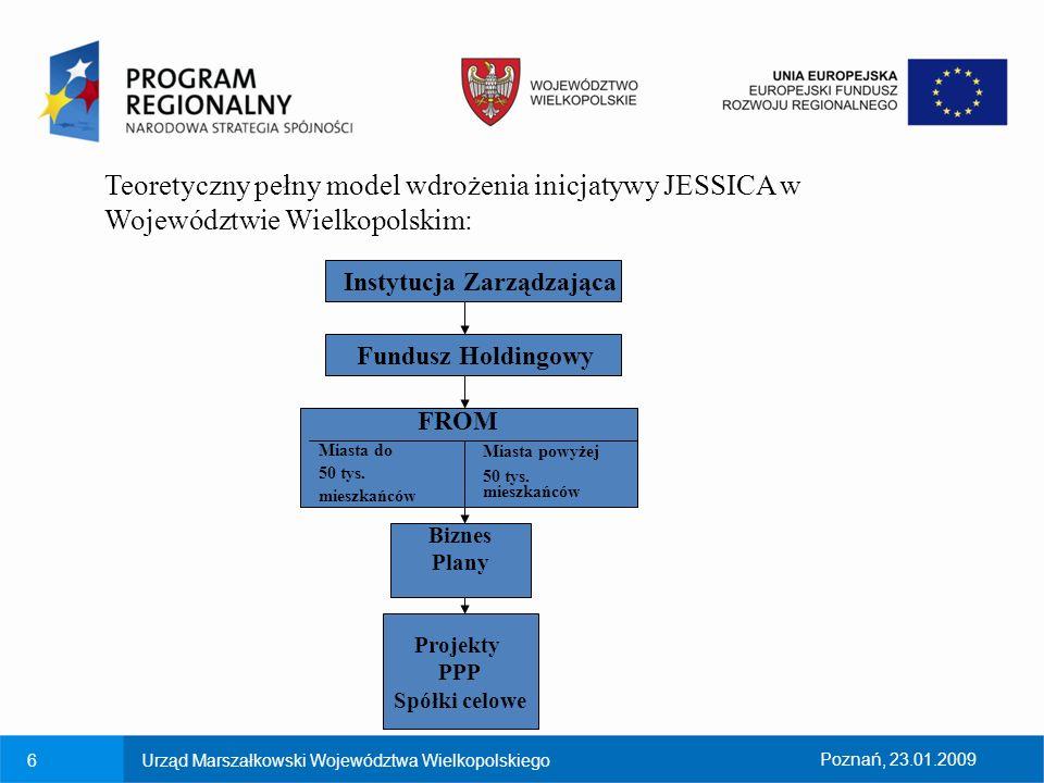 Teoretyczny pełny model wdrożenia inicjatywy JESSICA w Województwie Wielkopolskim:
