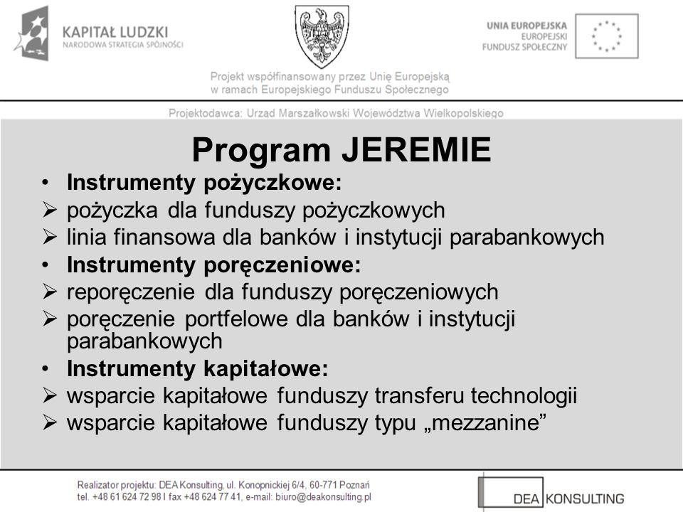 Program JEREMIE Instrumenty pożyczkowe: