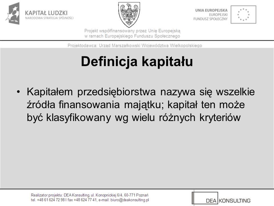 Definicja kapitału
