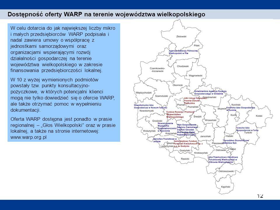 Dostępność oferty WARP na terenie województwa wielkopolskiego