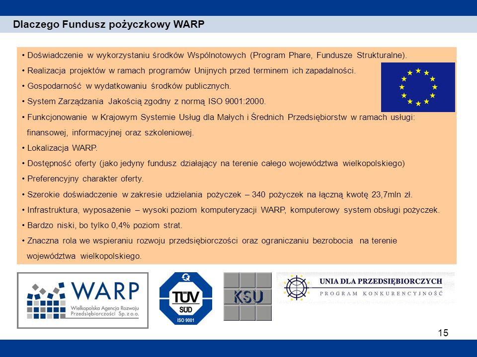 Dlaczego Fundusz pożyczkowy WARP