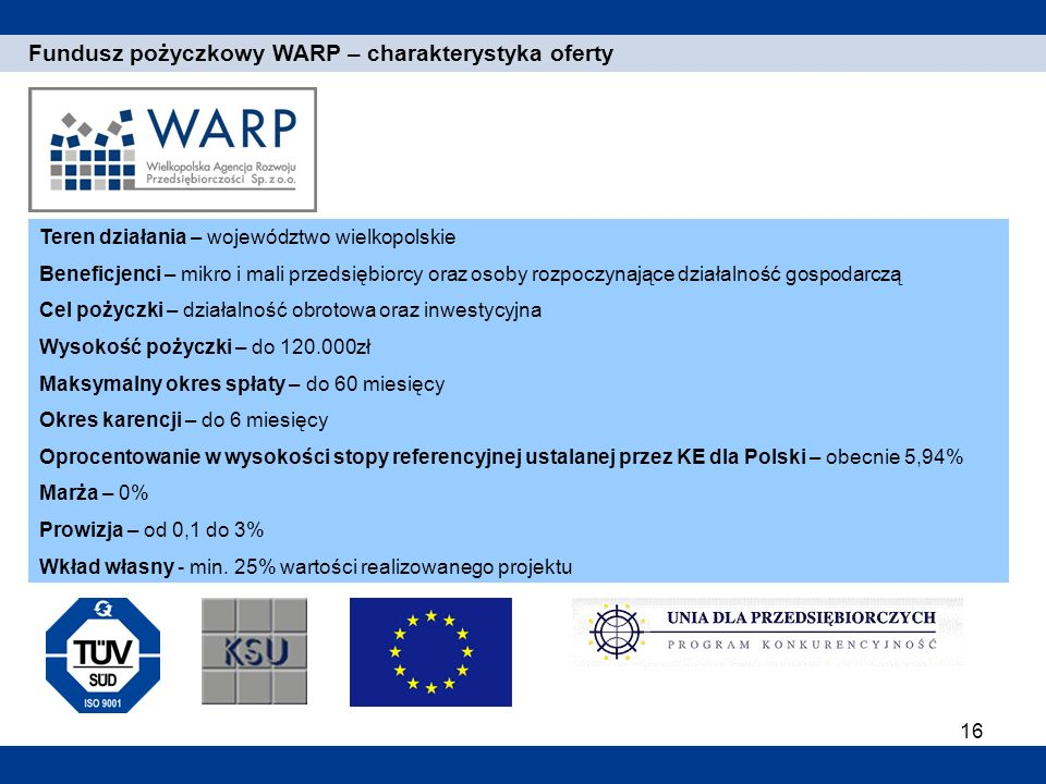 Fundusz pożyczkowy WARP – charakterystyka oferty