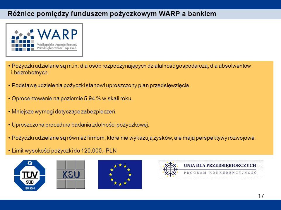 Różnice pomiędzy funduszem pożyczkowym WARP a bankiem