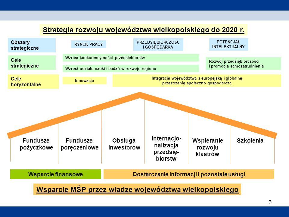 Strategia rozwoju województwa wielkopolskiego do 2020 r.