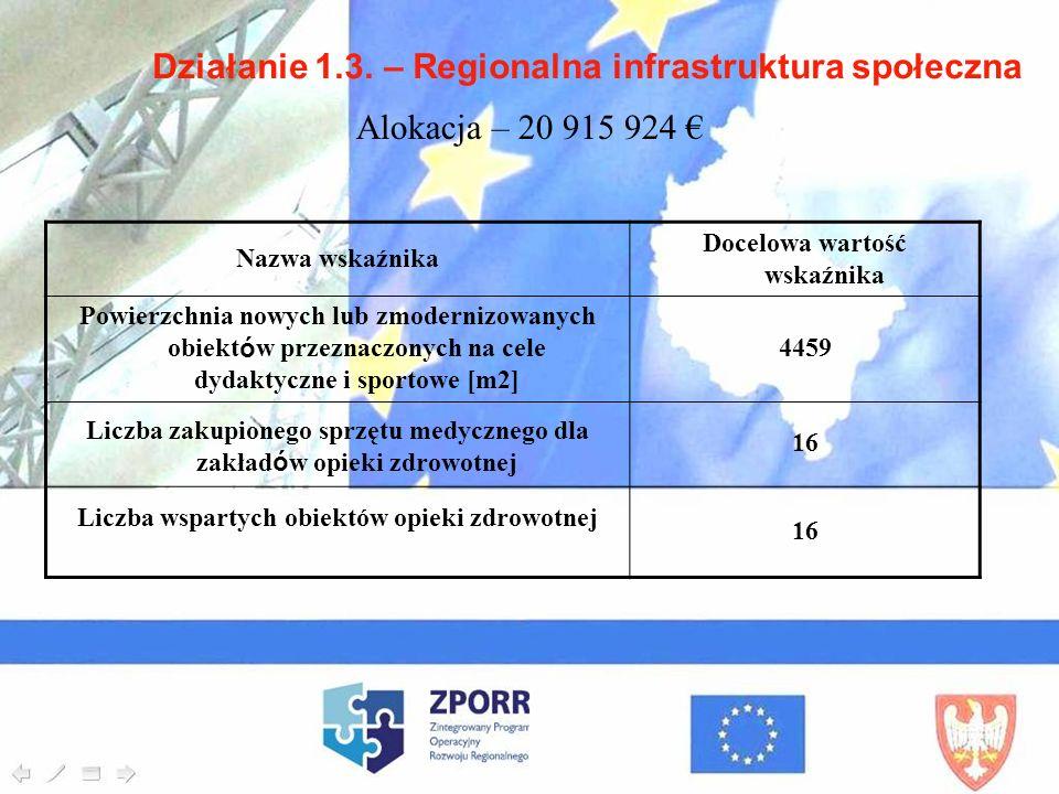 Działanie 1.3. – Regionalna infrastruktura społeczna
