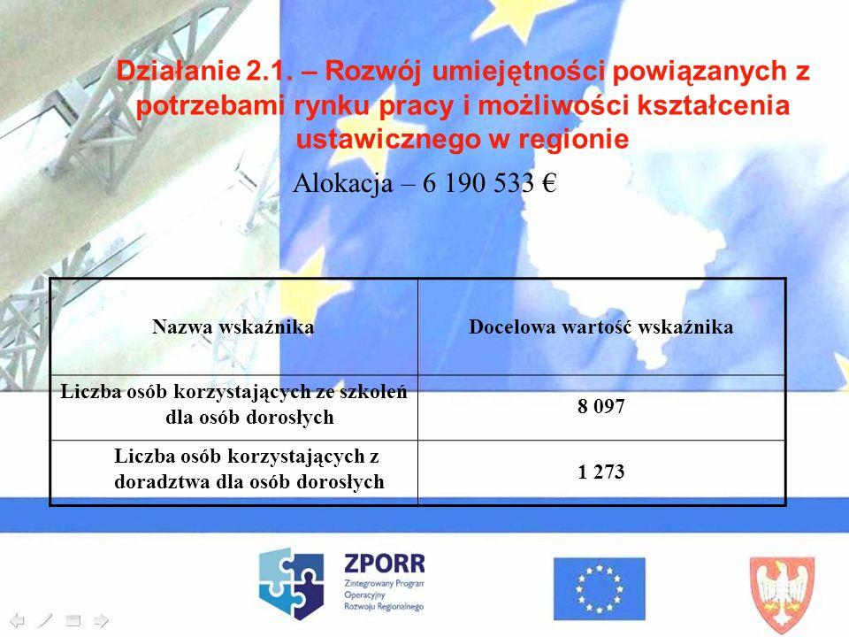 Działanie 2.1. – Rozwój umiejętności powiązanych z potrzebami rynku pracy i możliwości kształcenia ustawicznego w regionie