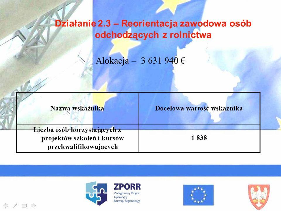Działanie 2.3 – Reorientacja zawodowa osób odchodzących z rolnictwa