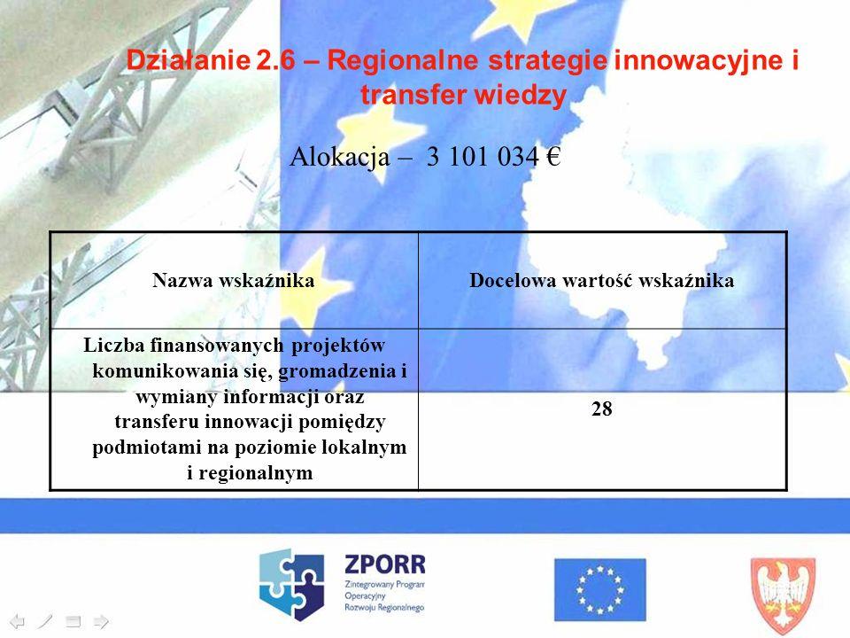 Działanie 2.6 – Regionalne strategie innowacyjne i transfer wiedzy