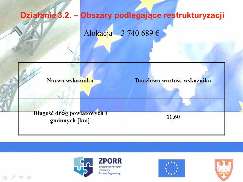 Działanie 3.2. – Obszary podlegające restrukturyzacji