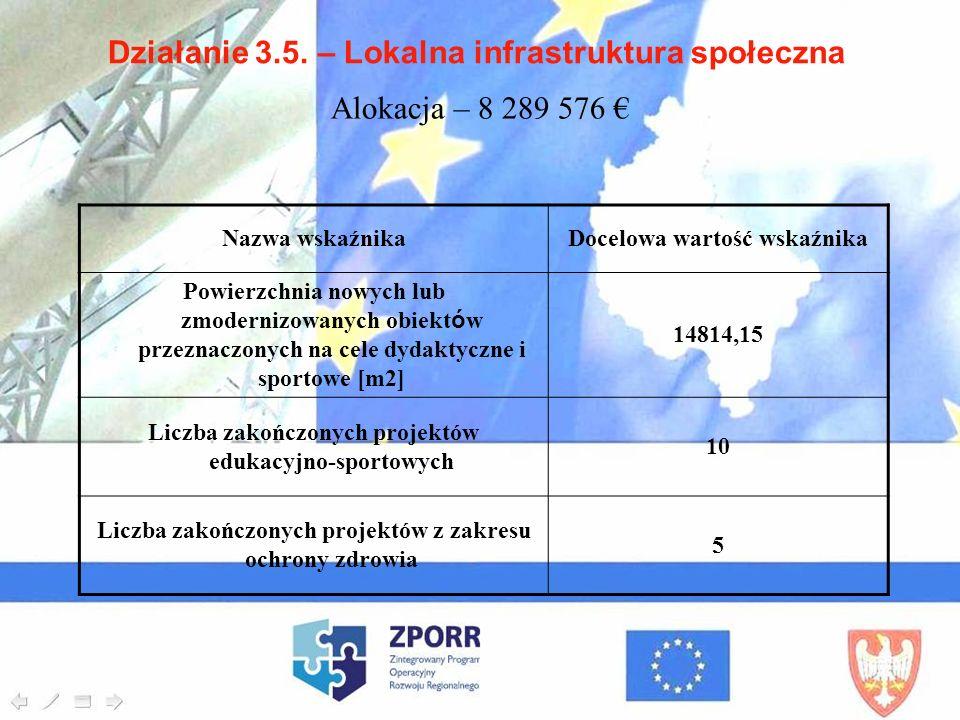 Działanie 3.5. – Lokalna infrastruktura społeczna