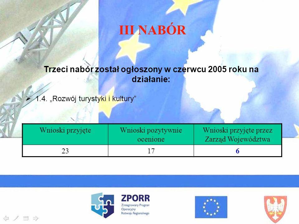 Trzeci nabór został ogłoszony w czerwcu 2005 roku na działanie: