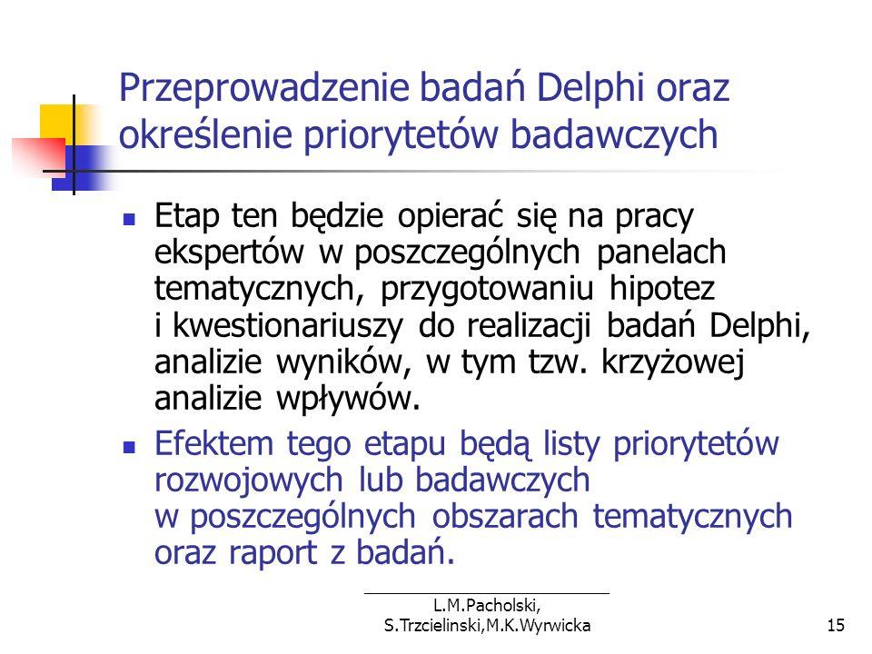 Przeprowadzenie badań Delphi oraz określenie priorytetów badawczych