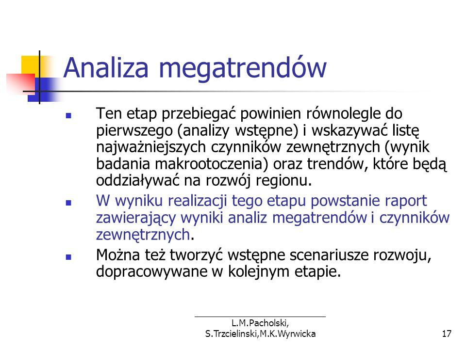 ___________________________ L.M.Pacholski, S.Trzcielinski,M.K.Wyrwicka