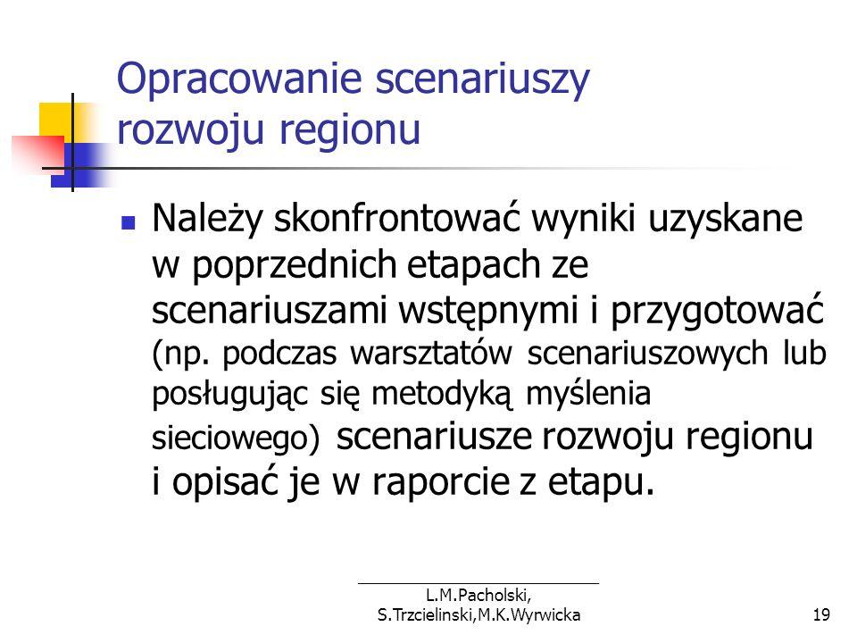 Opracowanie scenariuszy rozwoju regionu