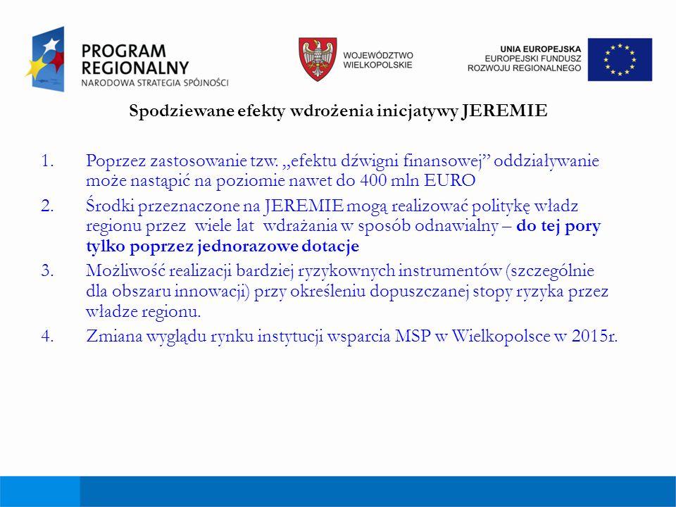 Spodziewane efekty wdrożenia inicjatywy JEREMIE