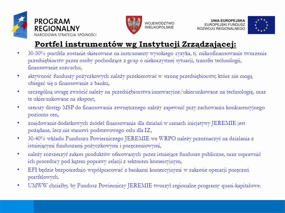 Portfel instrumentów wg Instytucji Zrządzającej: