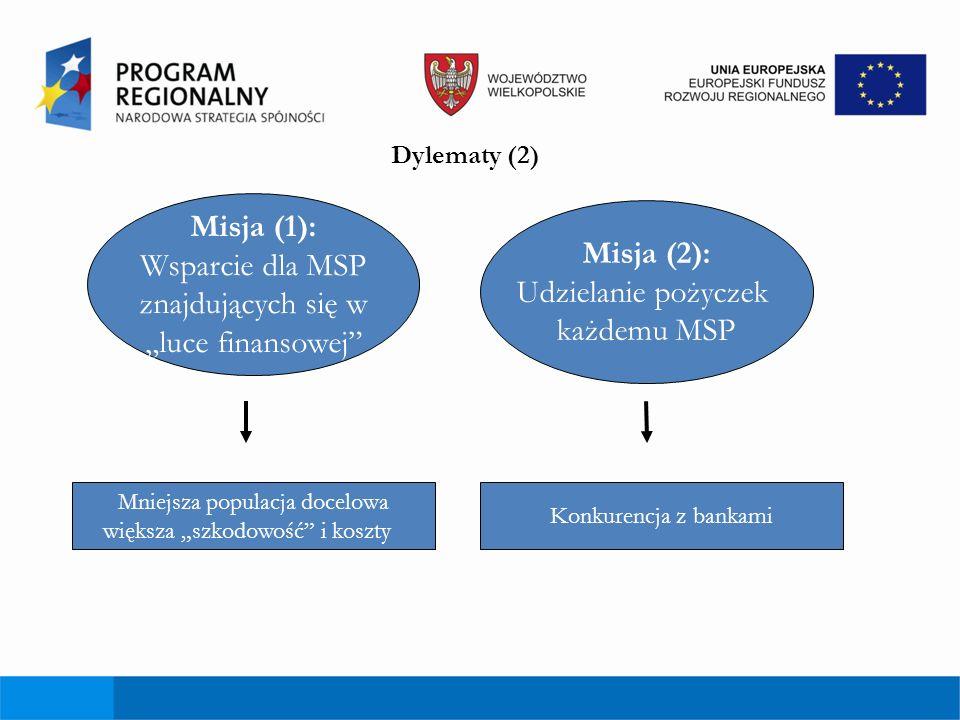Misja (1): Wsparcie dla MSP Misja (2): znajdujących się w