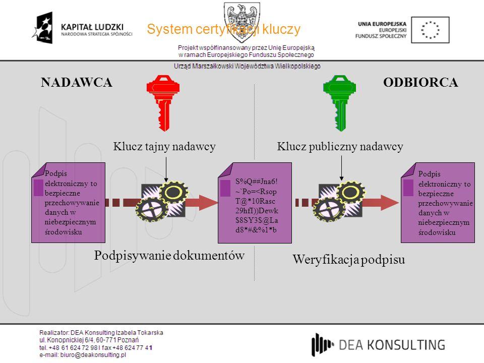 System certyfikacji kluczy